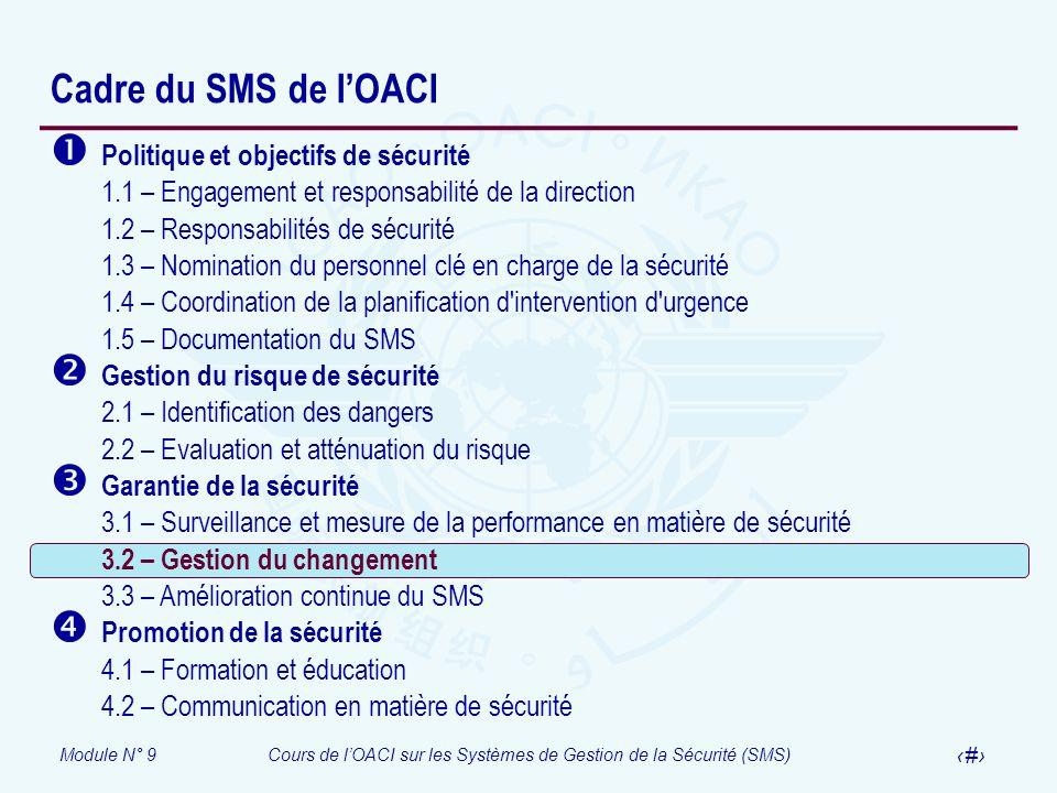 Module N° 9Cours de lOACI sur les Systèmes de Gestion de la Sécurité (SMS) 21 Cadre du SMS de lOACI Politique et objectifs de sécurité 1.1 – Engagemen