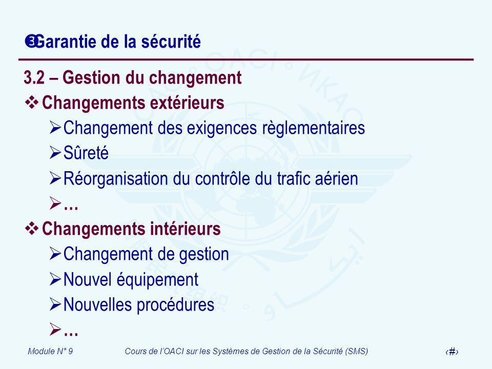 Module N° 9Cours de lOACI sur les Systèmes de Gestion de la Sécurité (SMS) 24 Garantie de la sécurité 3.2 – Gestion du changement Changements extérieu