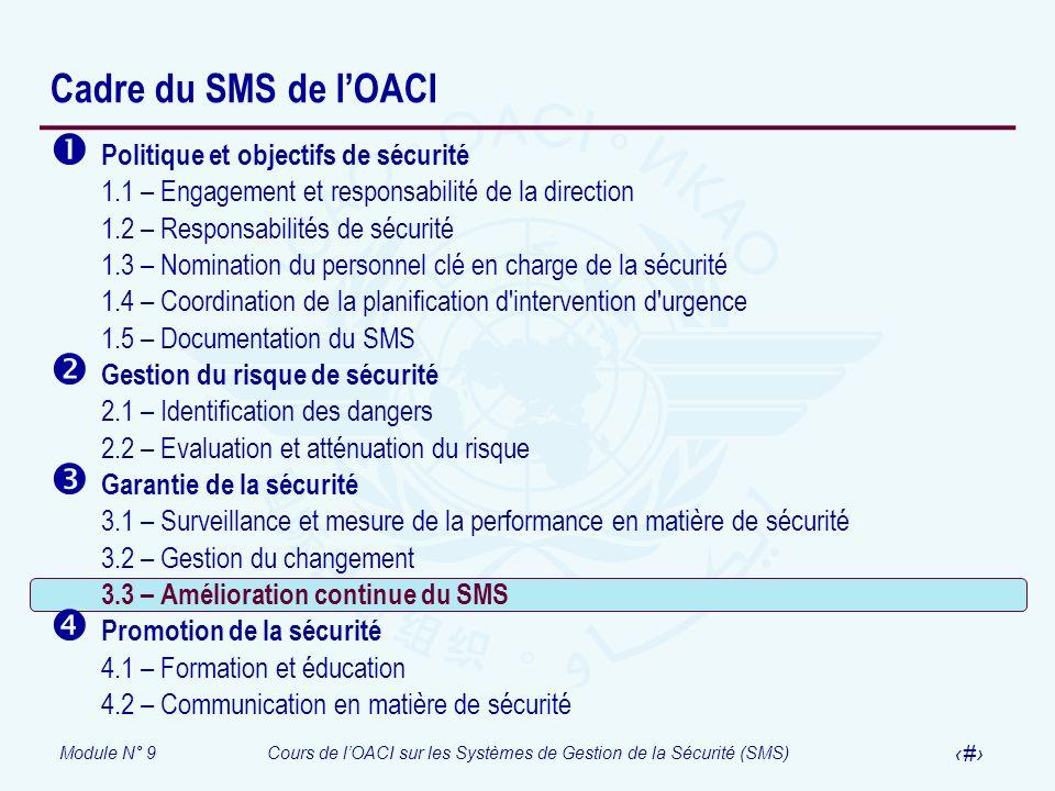 Module N° 9Cours de lOACI sur les Systèmes de Gestion de la Sécurité (SMS) 25 Cadre du SMS de lOACI Politique et objectifs de sécurité 1.1 – Engagemen