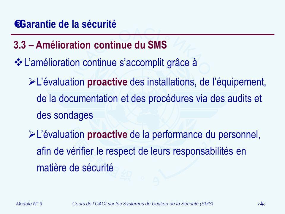 Module N° 9Cours de lOACI sur les Systèmes de Gestion de la Sécurité (SMS) 27 Garantie de la sécurité 3.3 – Amélioration continue du SMS Lamélioration