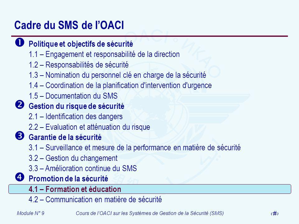 Module N° 9Cours de lOACI sur les Systèmes de Gestion de la Sécurité (SMS) 30 Cadre du SMS de lOACI Politique et objectifs de sécurité 1.1 – Engagemen