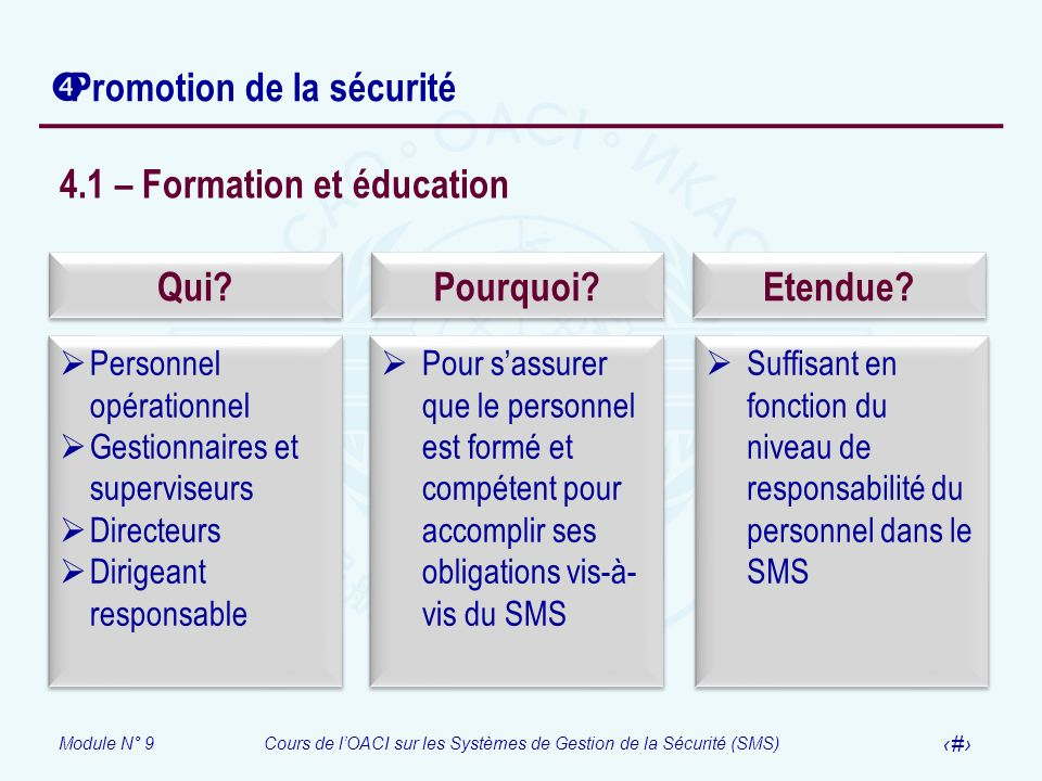 Module N° 9Cours de lOACI sur les Systèmes de Gestion de la Sécurité (SMS) 33 Promotion de la sécurité 4.1 – Formation et éducation Personnel opératio