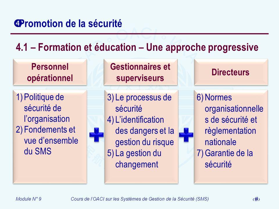 Module N° 9Cours de lOACI sur les Systèmes de Gestion de la Sécurité (SMS) 34 Promotion de la sécurité 4.1 – Formation et éducation – Une approche pro