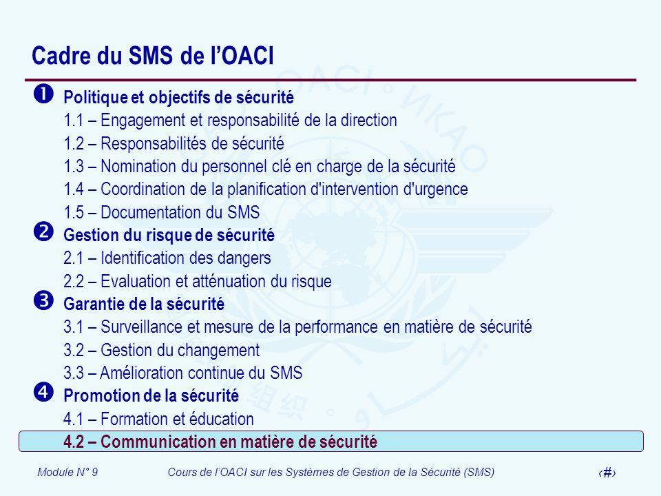 Module N° 9Cours de lOACI sur les Systèmes de Gestion de la Sécurité (SMS) 36 Cadre du SMS de lOACI Politique et objectifs de sécurité 1.1 – Engagemen