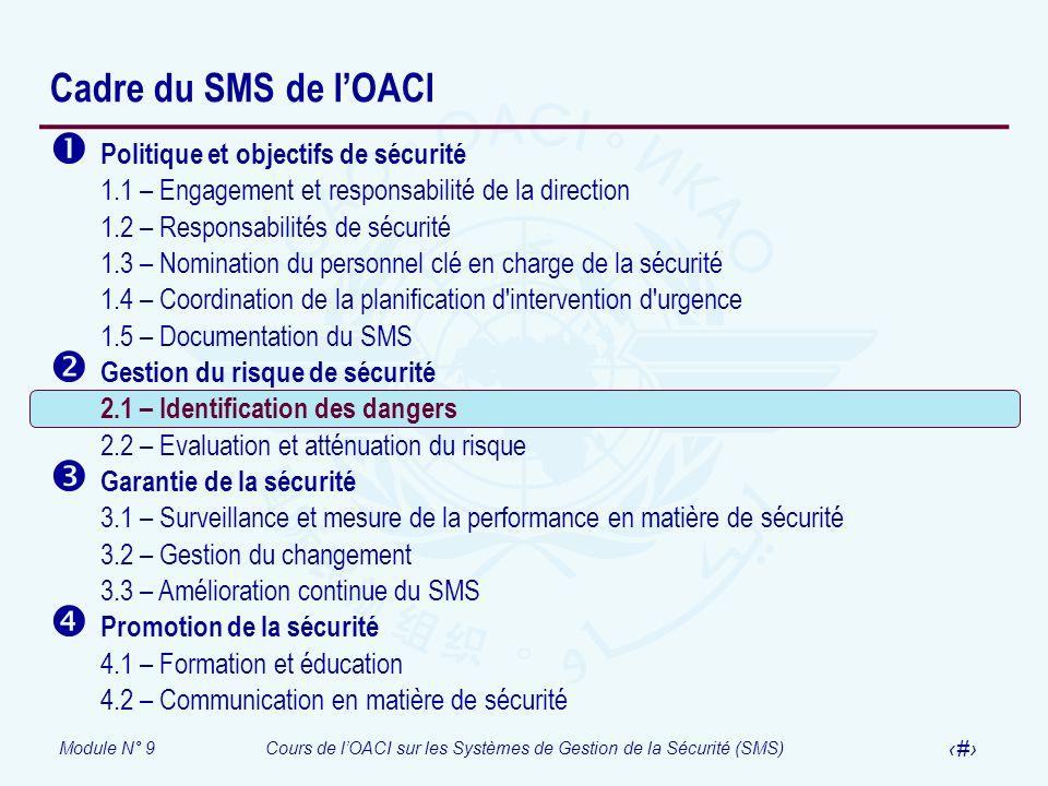 Module N° 9Cours de lOACI sur les Systèmes de Gestion de la Sécurité (SMS) 5 Cadre du SMS de lOACI Politique et objectifs de sécurité 1.1 – Engagement