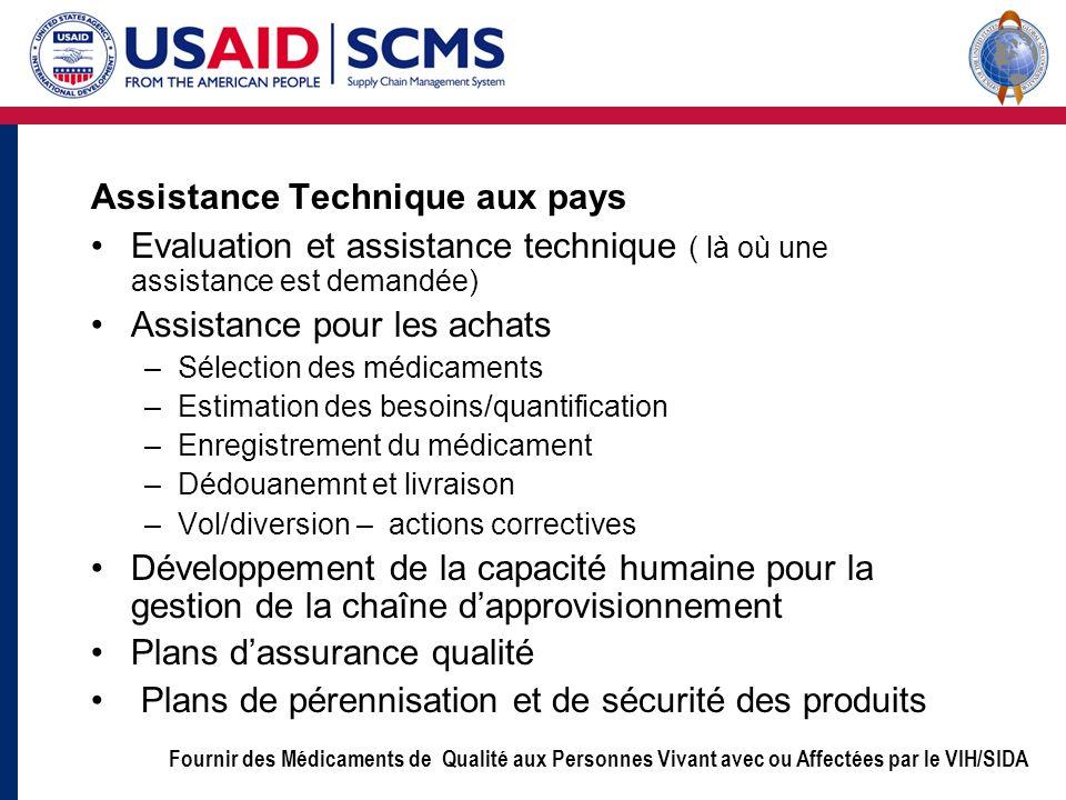 Fournir des Médicaments de Qualité aux Personnes Vivant avec ou Affectées par le VIH/SIDA Assistance Technique aux pays Evaluation et assistance techn
