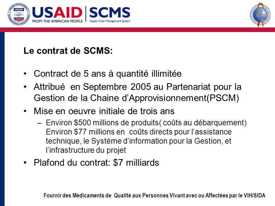 Fournir des Médicaments de Qualité aux Personnes Vivant avec ou Affectées par le VIH/SIDA Le Partenariat pour la gestion de la chaine dapprovisionnement (PSCM) Partenariat à but non lucratif établi pour SCMS –JSI Research & Training, Inc.