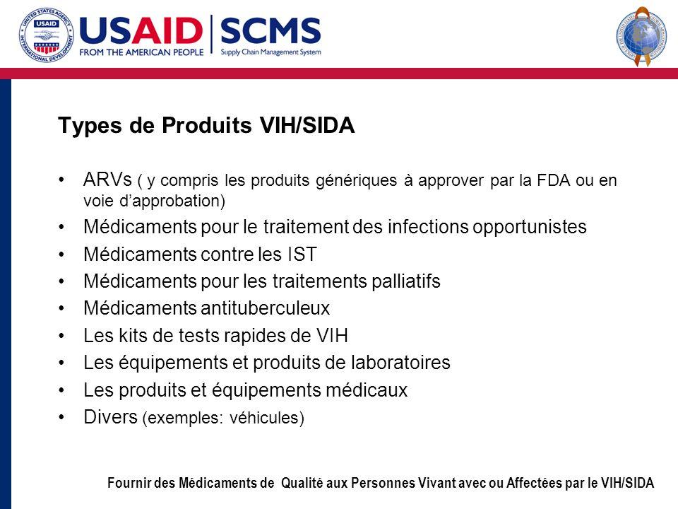Fournir des Médicaments de Qualité aux Personnes Vivant avec ou Affectées par le VIH/SIDA Types de Produits VIH/SIDA ARVs ( y compris les produits gén