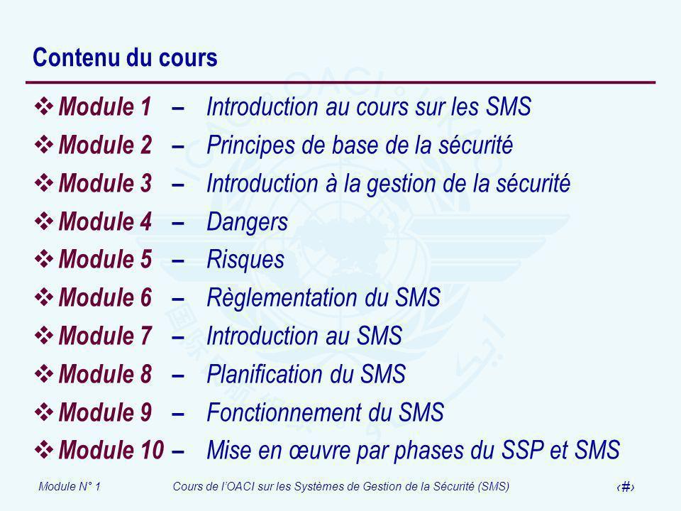 Module N° 1Cours de lOACI sur les Systèmes de Gestion de la Sécurité (SMS) 11 Contenu du cours Module 1 – Introduction au cours sur les SMS Module 2 –