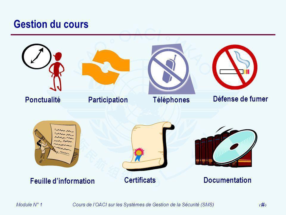 Module N° 1Cours de lOACI sur les Systèmes de Gestion de la Sécurité (SMS) 14 Gestion du cours Défense de fumer Ponctualité Participation Certificats