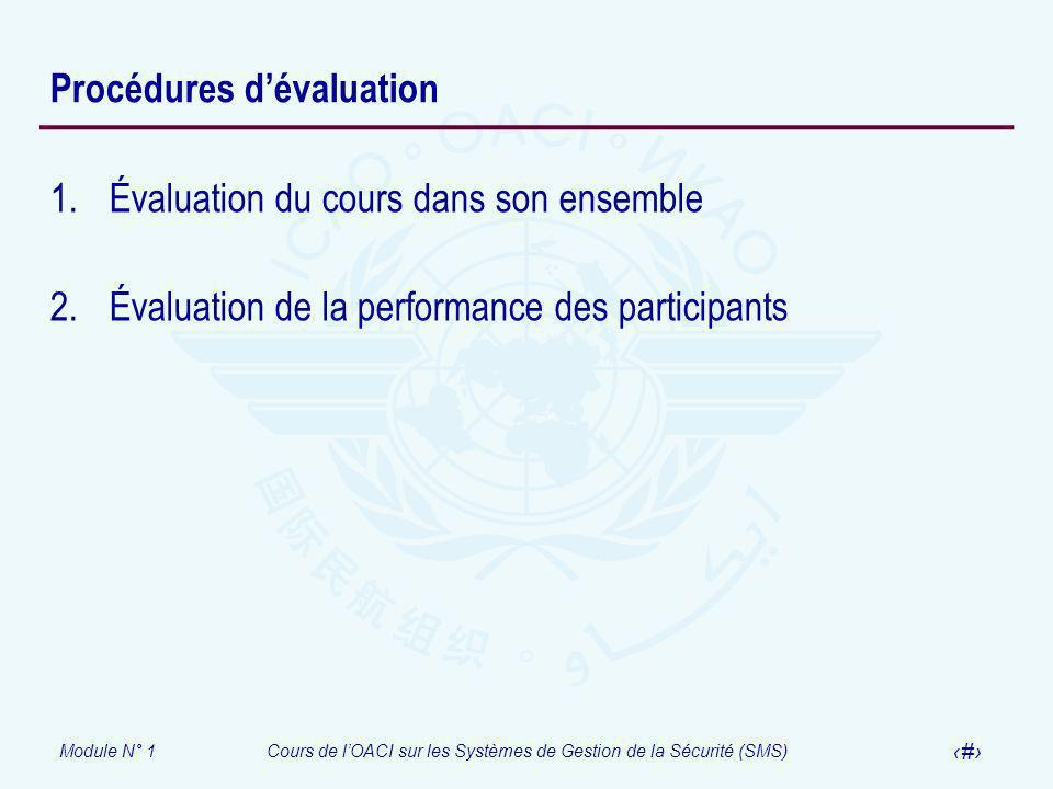 Module N° 1Cours de lOACI sur les Systèmes de Gestion de la Sécurité (SMS) 18 Procédures dévaluation 1.Évaluation du cours dans son ensemble 2.Évaluat