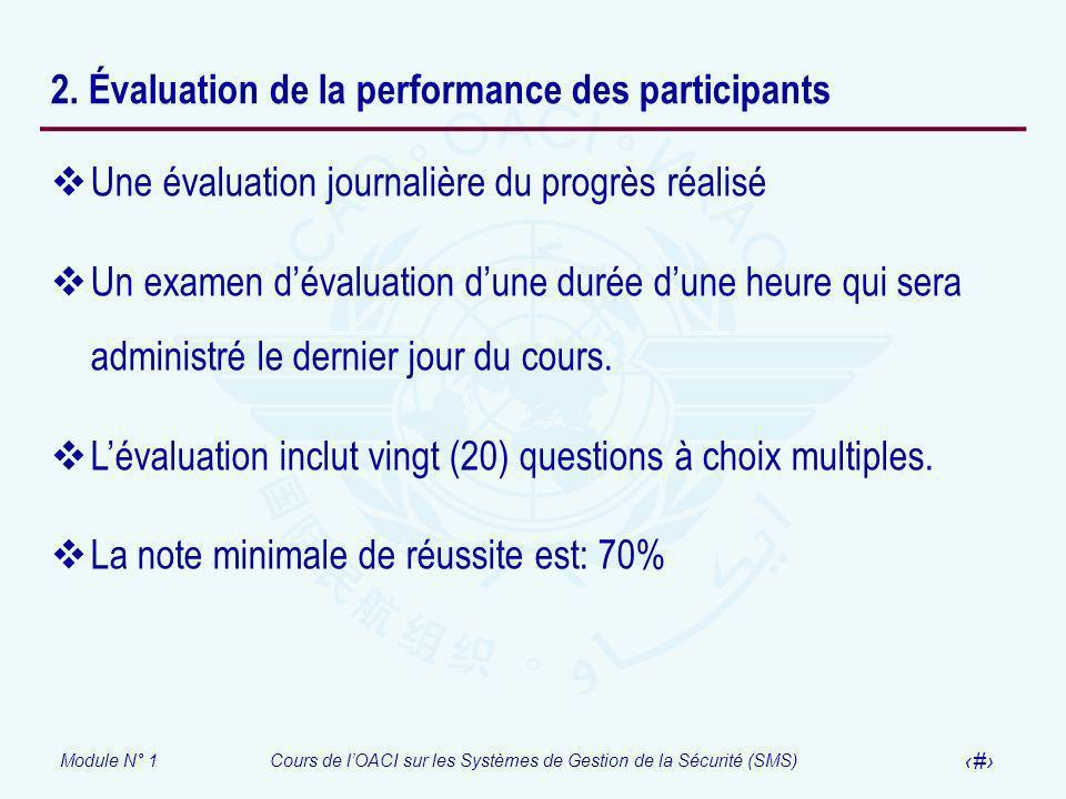 Module N° 1Cours de lOACI sur les Systèmes de Gestion de la Sécurité (SMS) 20 2. Évaluation de la performance des participants Une évaluation journali