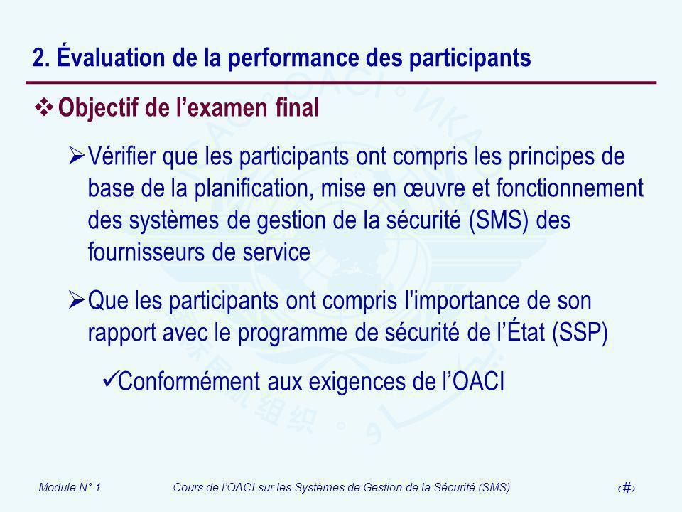 Module N° 1Cours de lOACI sur les Systèmes de Gestion de la Sécurité (SMS) 21 2. Évaluation de la performance des participants Objectif de lexamen fin