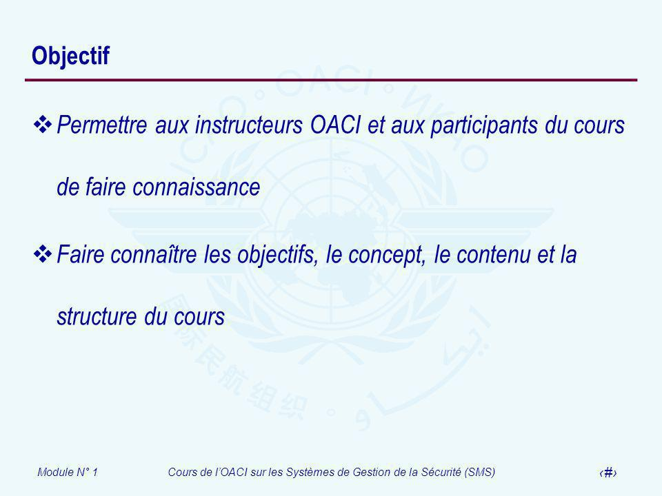 Module N° 1Cours de lOACI sur les Systèmes de Gestion de la Sécurité (SMS) 3 Objectif Permettre aux instructeurs OACI et aux participants du cours de
