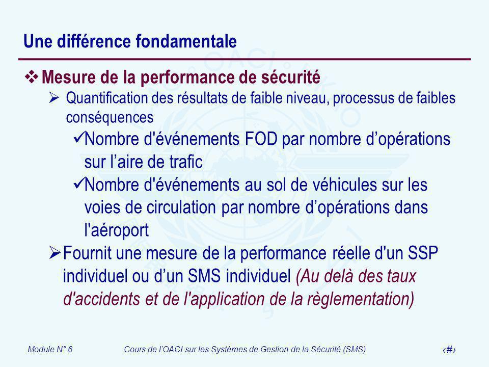 Module N° 6Cours de lOACI sur les Systèmes de Gestion de la Sécurité (SMS) 15 Une différence fondamentale Mesure de la performance de sécurité Quantif