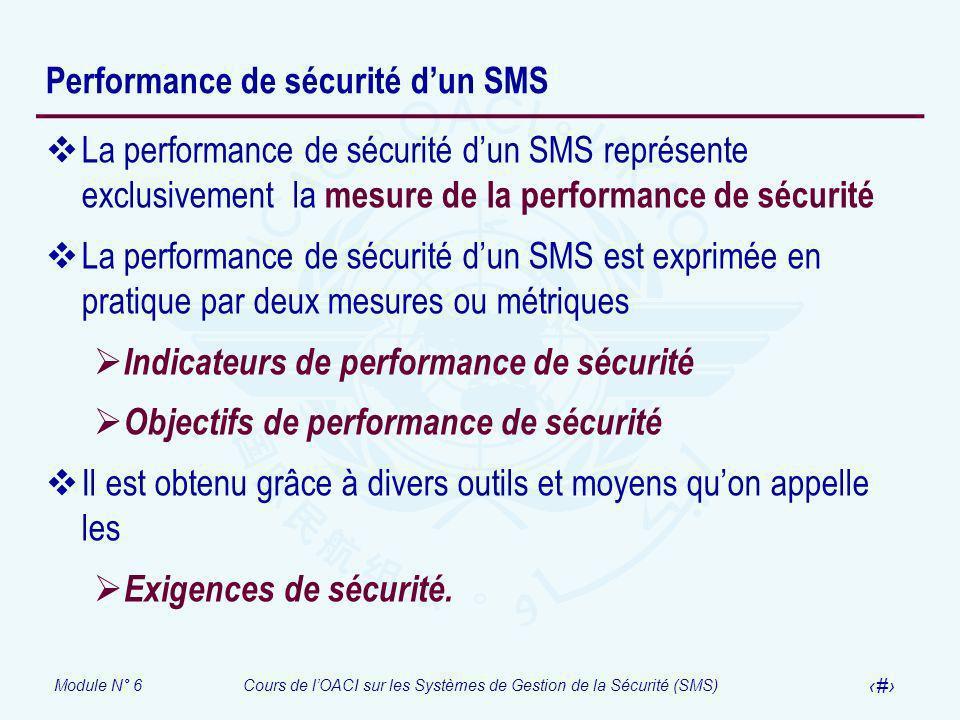 Module N° 6Cours de lOACI sur les Systèmes de Gestion de la Sécurité (SMS) 21 Performance de sécurité dun SMS La performance de sécurité dun SMS repré