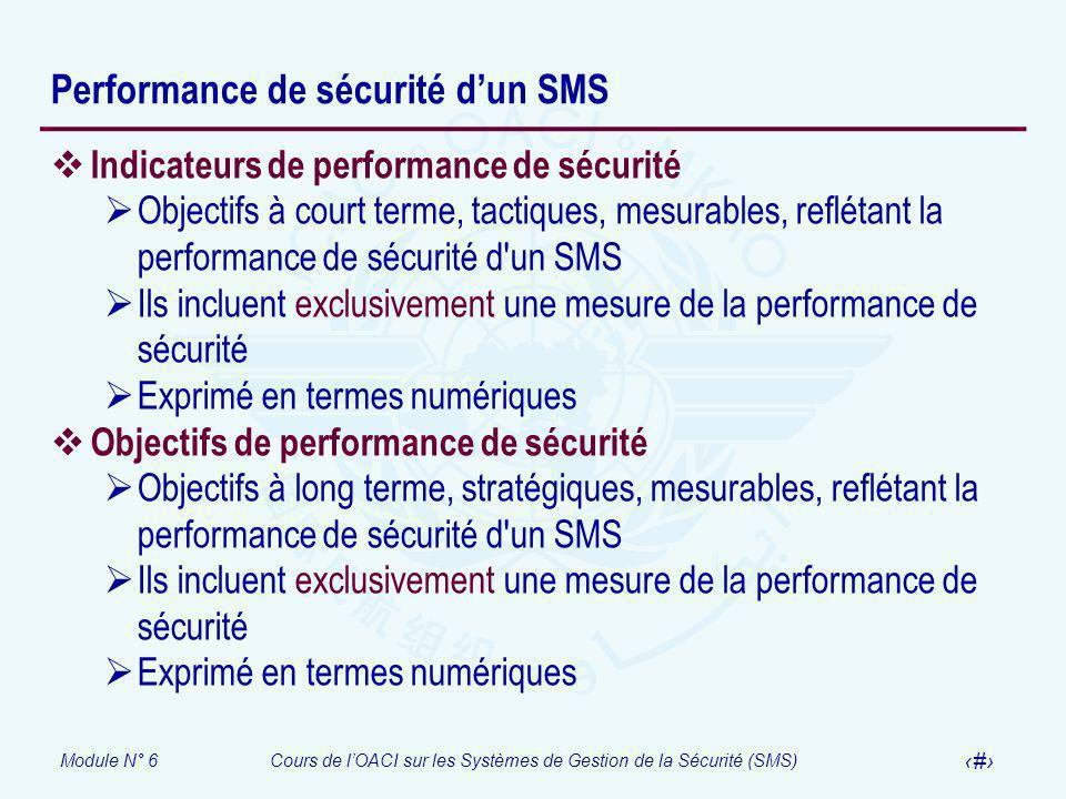 Module N° 6Cours de lOACI sur les Systèmes de Gestion de la Sécurité (SMS) 22 Performance de sécurité dun SMS Indicateurs de performance de sécurité O