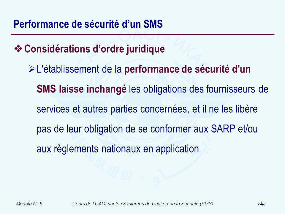Module N° 6Cours de lOACI sur les Systèmes de Gestion de la Sécurité (SMS) 23 Performance de sécurité dun SMS Considérations dordre juridique L'établi