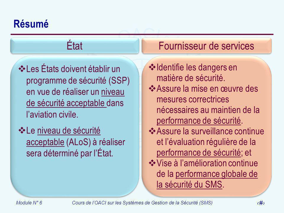 Module N° 6Cours de lOACI sur les Systèmes de Gestion de la Sécurité (SMS) 27 Résumé État Fournisseur de services Les États doivent établir un program