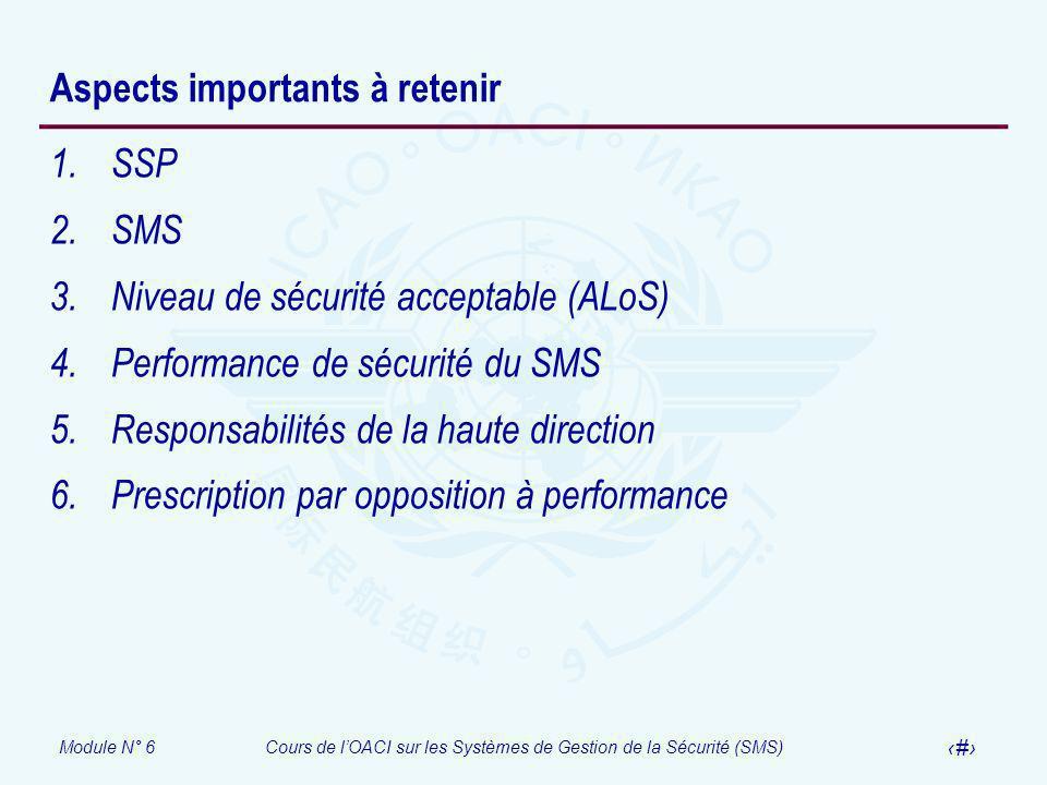 Module N° 6Cours de lOACI sur les Systèmes de Gestion de la Sécurité (SMS) 34 Aspects importants à retenir 1.SSP 2.SMS 3.Niveau de sécurité acceptable