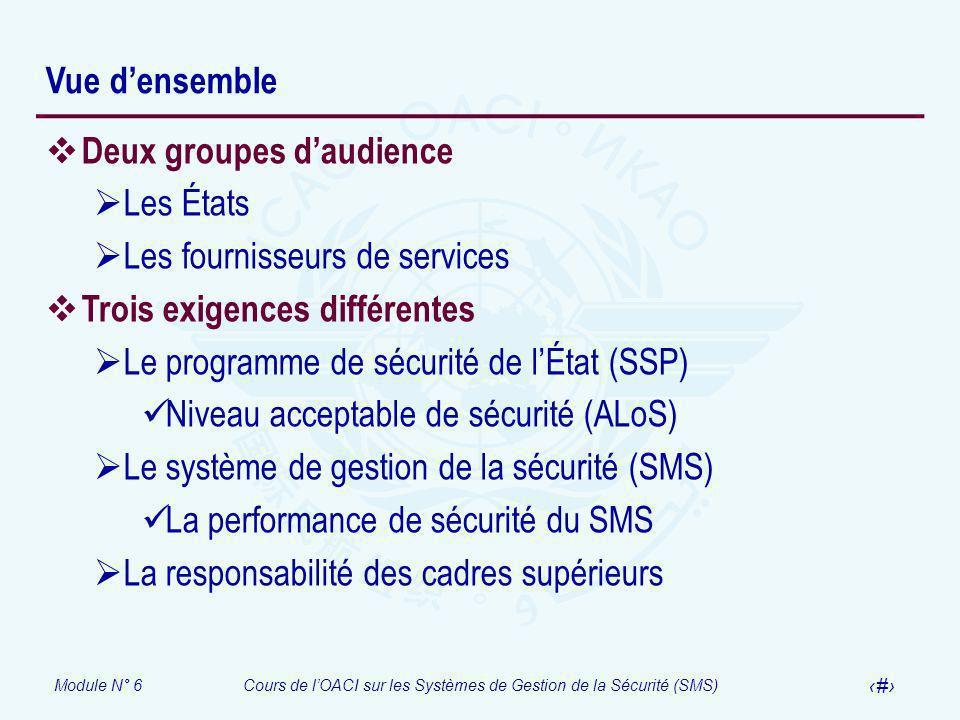 Module N° 6Cours de lOACI sur les Systèmes de Gestion de la Sécurité (SMS) 5 Vue densemble Deux groupes daudience Les États Les fournisseurs de servic