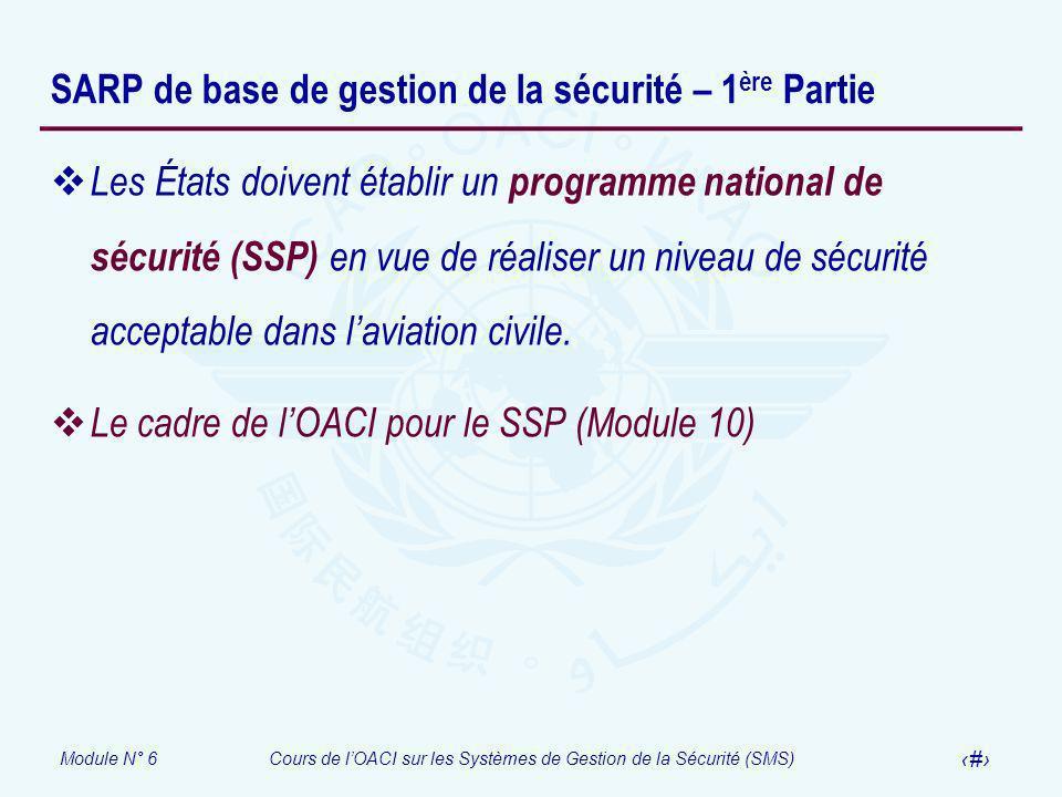 Module N° 6Cours de lOACI sur les Systèmes de Gestion de la Sécurité (SMS) 6 SARP de base de gestion de la sécurité – 1 ère Partie Les États doivent é