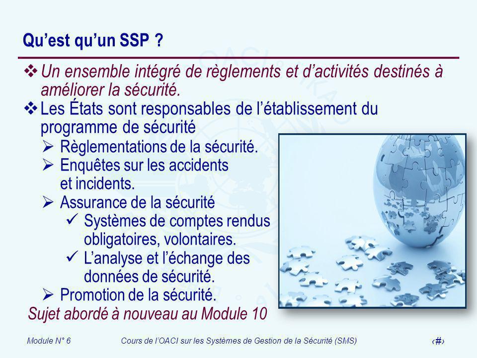 Module N° 6Cours de lOACI sur les Systèmes de Gestion de la Sécurité (SMS) 7 Quest quun SSP ? Un ensemble intégré de règlements et dactivités destinés