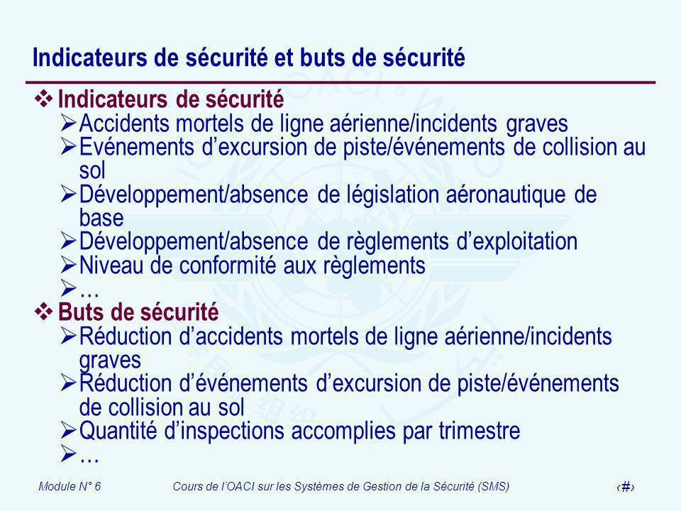 Module N° 6Cours de lOACI sur les Systèmes de Gestion de la Sécurité (SMS) 9 Indicateurs de sécurité et buts de sécurité Indicateurs de sécurité Accid
