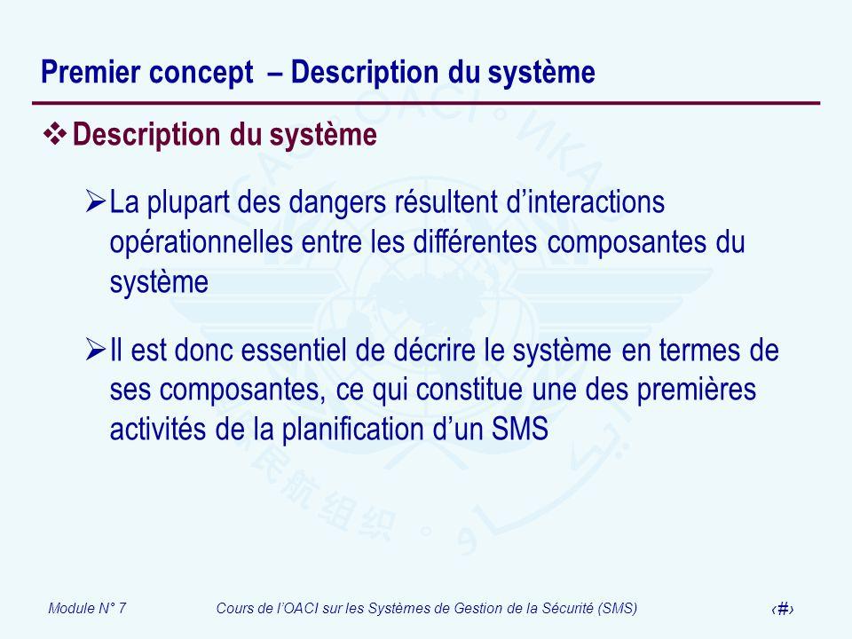 Module N° 7Cours de lOACI sur les Systèmes de Gestion de la Sécurité (SMS) 11 Premier concept – Description du système Description du système La plupa