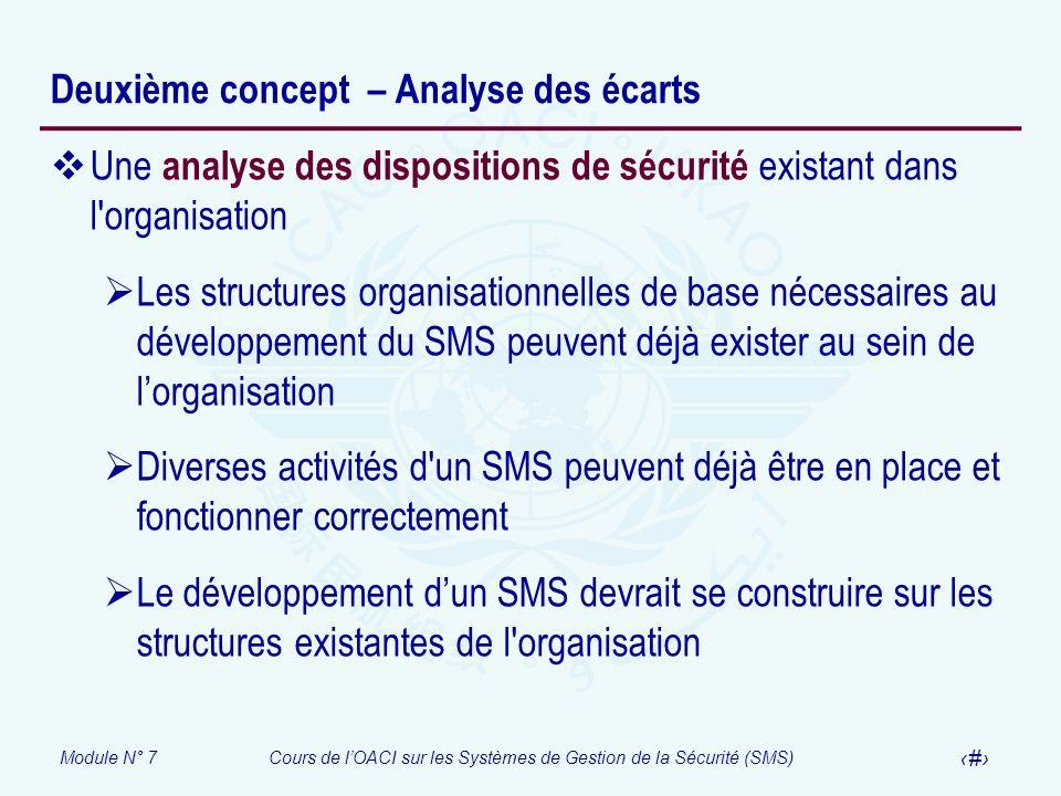 Module N° 7Cours de lOACI sur les Systèmes de Gestion de la Sécurité (SMS) 13 Deuxième concept – Analyse des écarts Une analyse des dispositions de sé