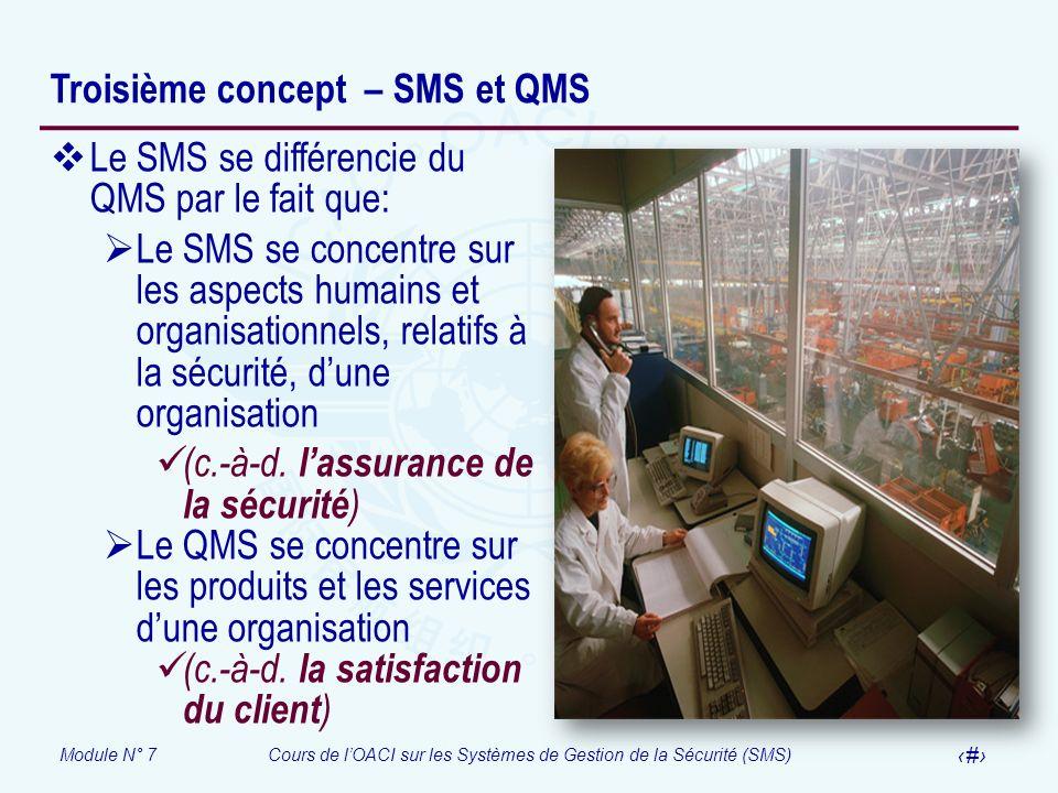 Module N° 7Cours de lOACI sur les Systèmes de Gestion de la Sécurité (SMS) 15 Troisième concept – SMS et QMS Le SMS se différencie du QMS par le fait