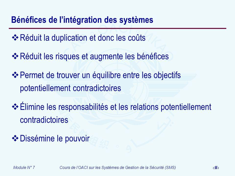 Module N° 7Cours de lOACI sur les Systèmes de Gestion de la Sécurité (SMS) 19 Bénéfices de lintégration des systèmes Réduit la duplication et donc les