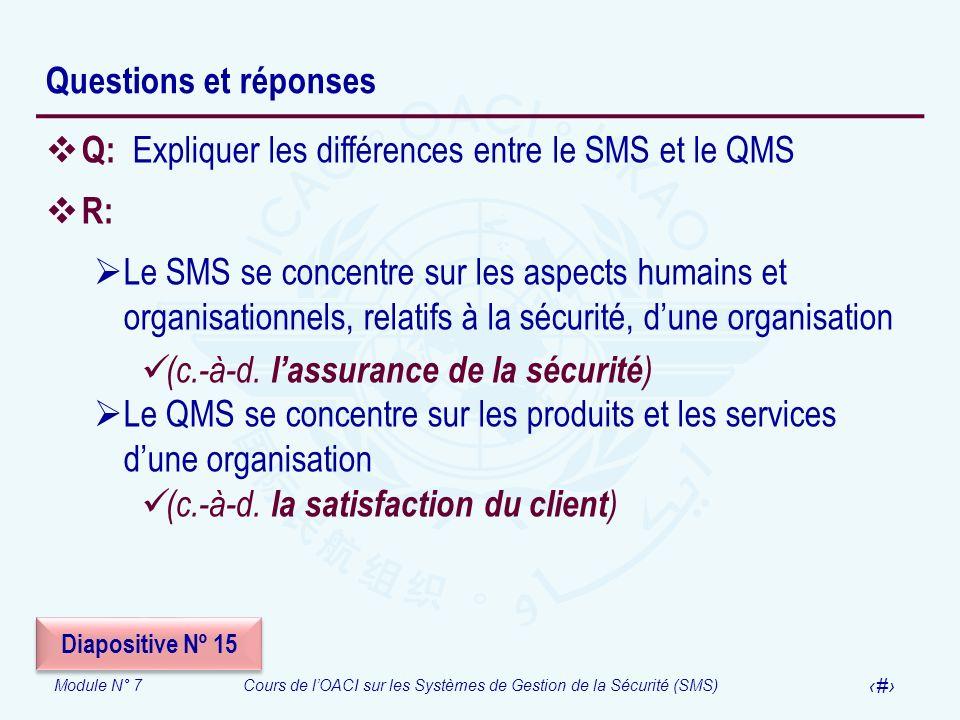 Module N° 7Cours de lOACI sur les Systèmes de Gestion de la Sécurité (SMS) 26 Questions et réponses Q: Expliquer les différences entre le SMS et le QM