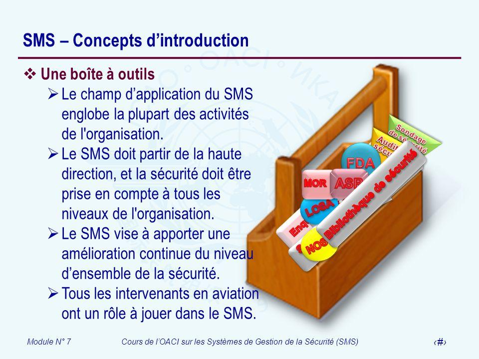 Module N° 7Cours de lOACI sur les Systèmes de Gestion de la Sécurité (SMS) 6 SMS – Concepts dintroduction Une boîte à outils Le champ dapplication du