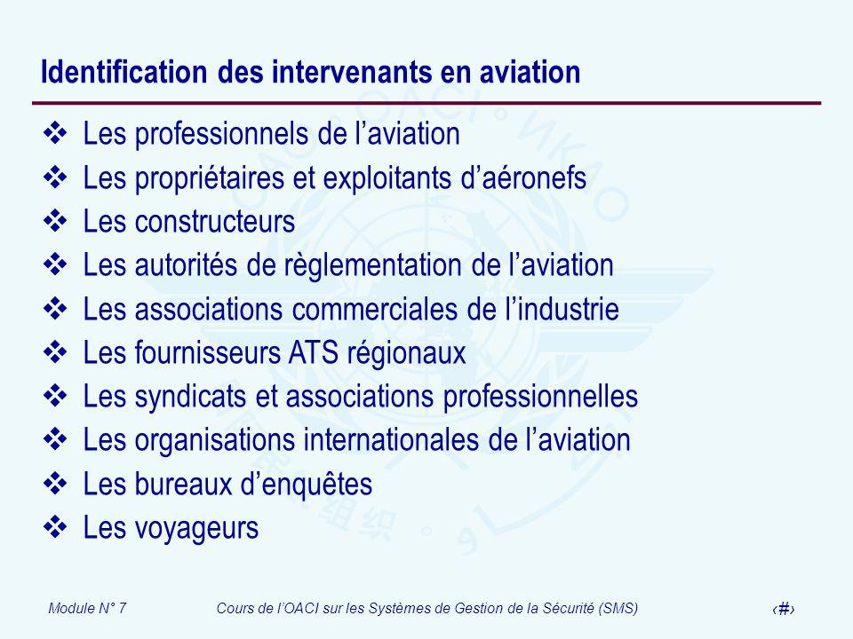 Module N° 7Cours de lOACI sur les Systèmes de Gestion de la Sécurité (SMS) 7 Identification des intervenants en aviation Les professionnels de laviati