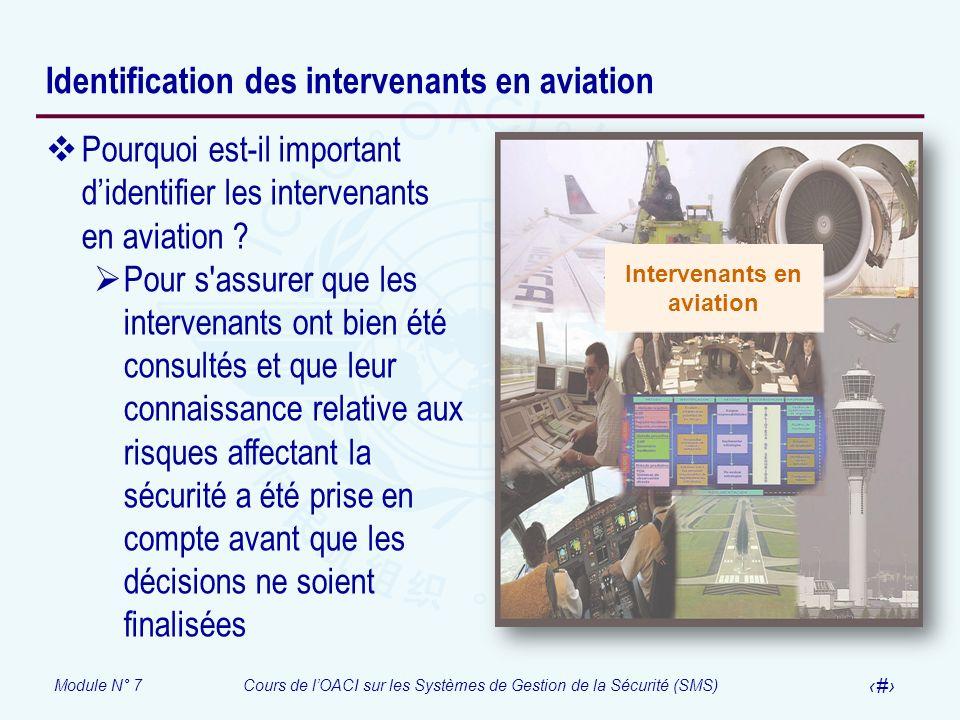 Module N° 7Cours de lOACI sur les Systèmes de Gestion de la Sécurité (SMS) 8 Identification des intervenants en aviation Pourquoi est-il important did