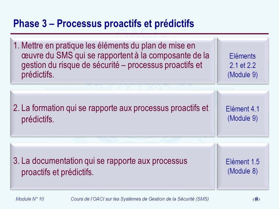 Module N° 10Cours de lOACI sur les Systèmes de Gestion de la Sécurité (SMS) 10 Phase 3 – Processus proactifs et prédictifs Eléments 2.1 et 2.2 (Module