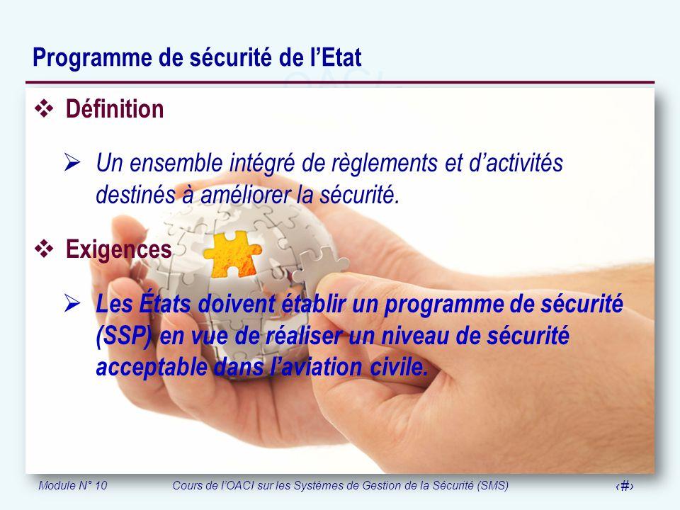 Module N° 10Cours de lOACI sur les Systèmes de Gestion de la Sécurité (SMS) 14 Programme de sécurité de lEtat Définition Un ensemble intégré de règlem