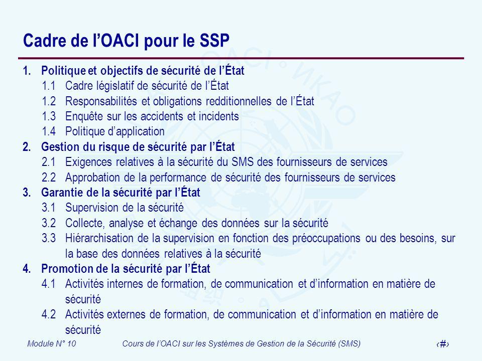 Module N° 10Cours de lOACI sur les Systèmes de Gestion de la Sécurité (SMS) 16 Cadre de lOACI pour le SSP 1.Politique et objectifs de sécurité de lÉta