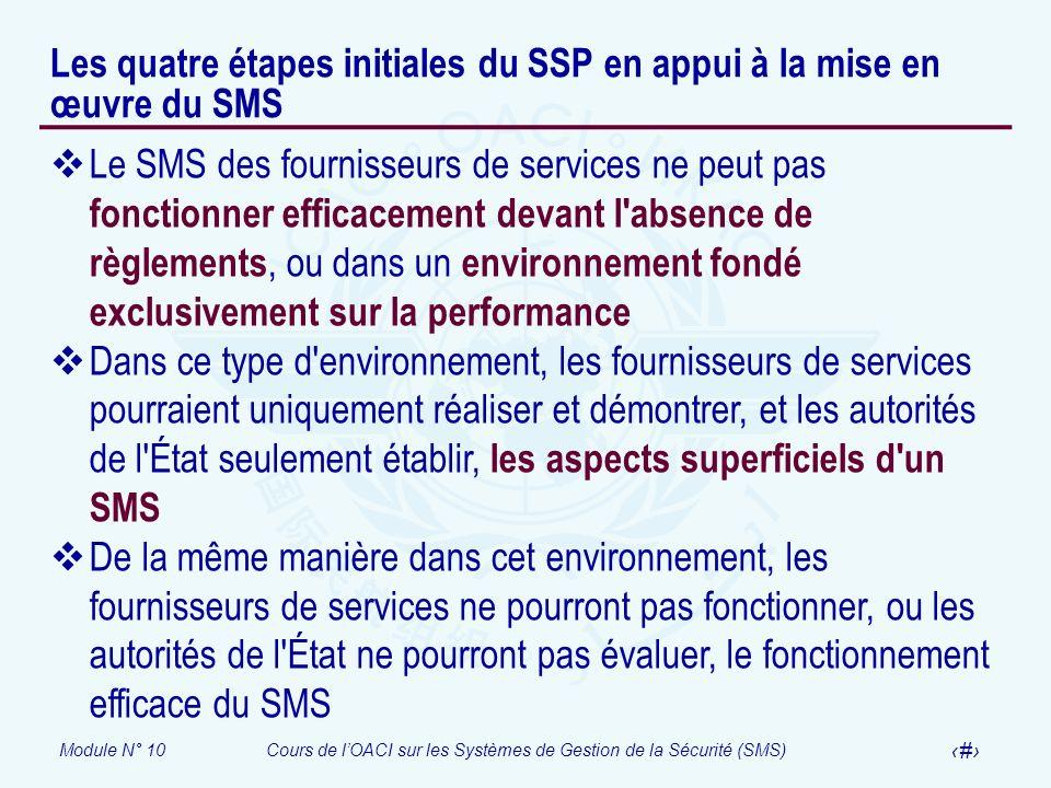 Module N° 10Cours de lOACI sur les Systèmes de Gestion de la Sécurité (SMS) 18 Les quatre étapes initiales du SSP en appui à la mise en œuvre du SMS L