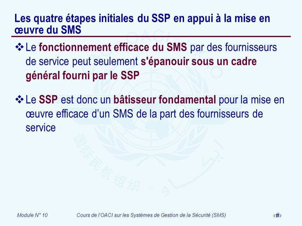 Module N° 10Cours de lOACI sur les Systèmes de Gestion de la Sécurité (SMS) 19 Les quatre étapes initiales du SSP en appui à la mise en œuvre du SMS L