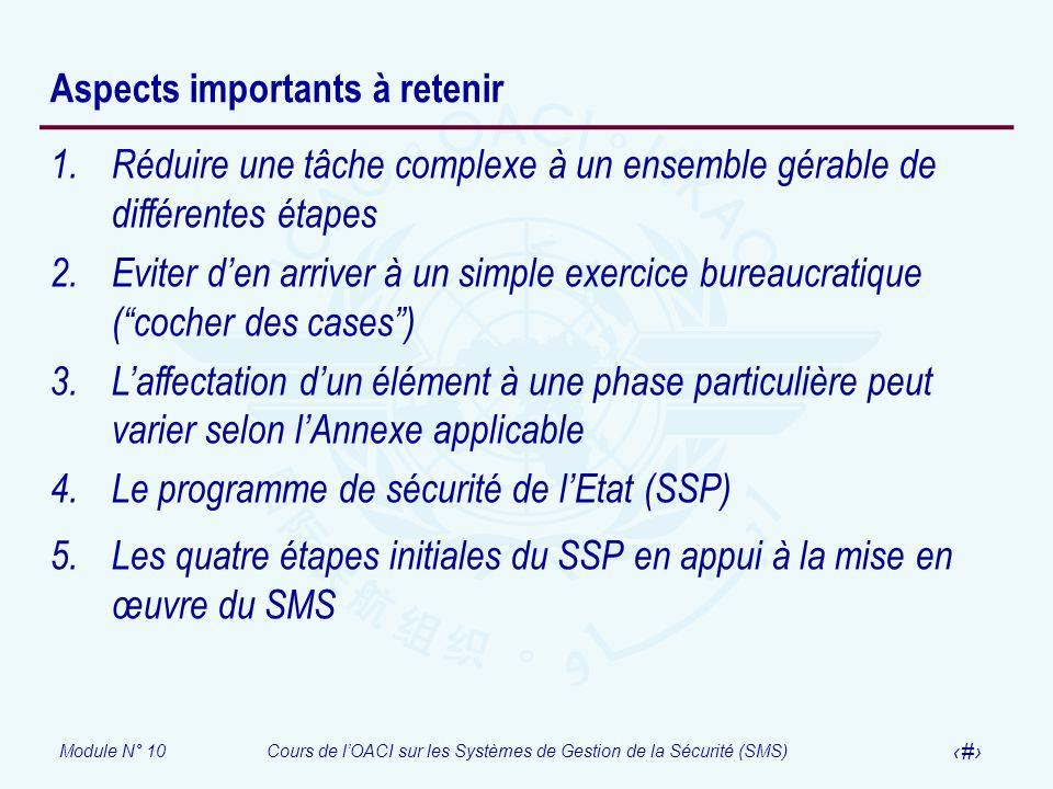 Module N° 10Cours de lOACI sur les Systèmes de Gestion de la Sécurité (SMS) 22 Aspects importants à retenir 1.Réduire une tâche complexe à un ensemble