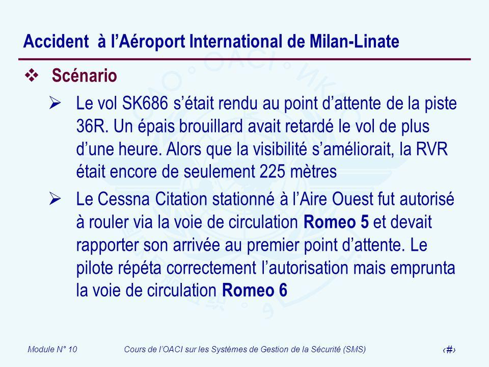 Module N° 10Cours de lOACI sur les Systèmes de Gestion de la Sécurité (SMS) 28 Accident à lAéroport International de Milan-Linate Scénario Le vol SK68