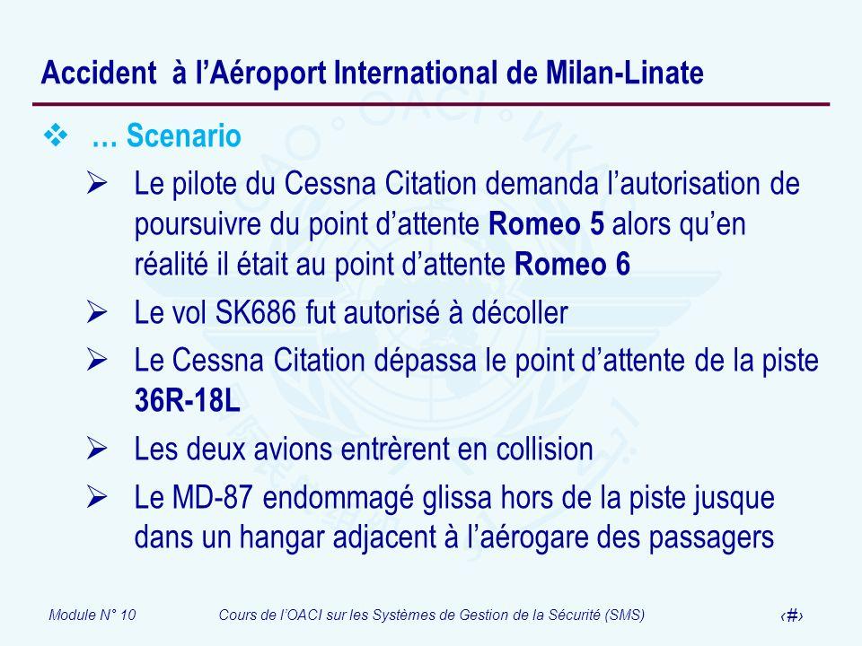 Module N° 10Cours de lOACI sur les Systèmes de Gestion de la Sécurité (SMS) 29 Accident à lAéroport International de Milan-Linate … Scenario Le pilote