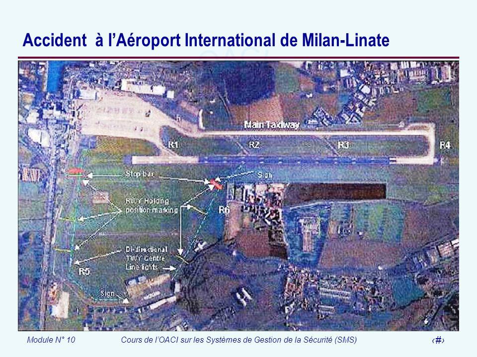 Module N° 10Cours de lOACI sur les Systèmes de Gestion de la Sécurité (SMS) 30 Accident à lAéroport International de Milan-Linate