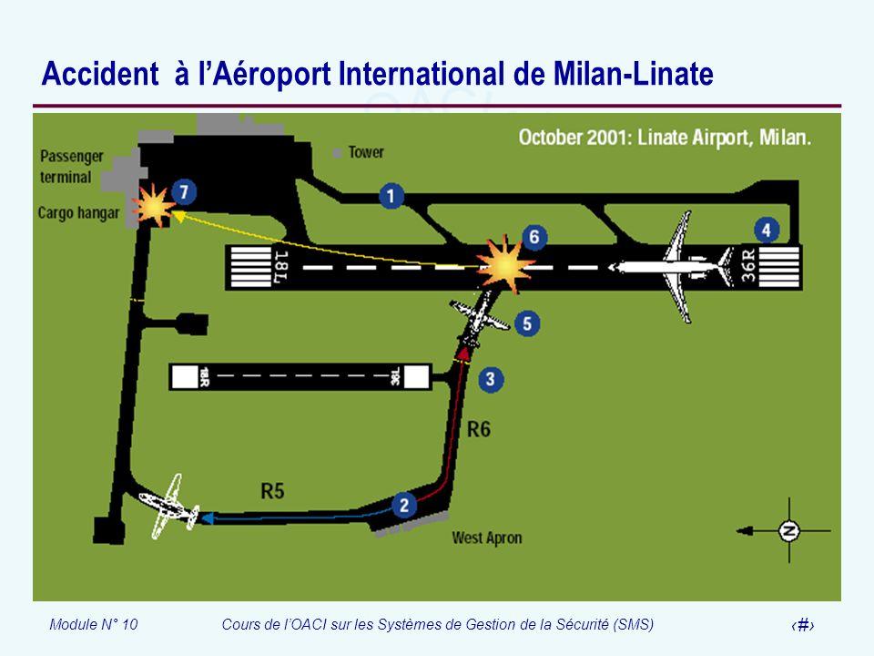 Module N° 10Cours de lOACI sur les Systèmes de Gestion de la Sécurité (SMS) 31 Accident à lAéroport International de Milan-Linate