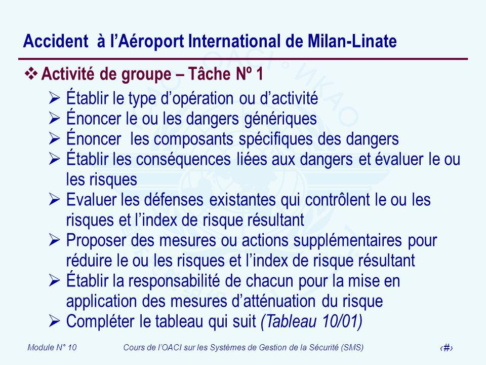 Module N° 10Cours de lOACI sur les Systèmes de Gestion de la Sécurité (SMS) 36 Accident à lAéroport International de Milan-Linate Activité de groupe –