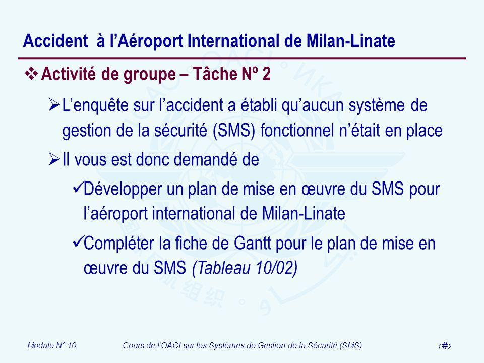 Module N° 10Cours de lOACI sur les Systèmes de Gestion de la Sécurité (SMS) 38 Accident à lAéroport International de Milan-Linate Activité de groupe –