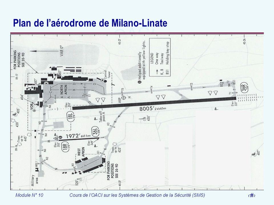 Module N° 10Cours de lOACI sur les Systèmes de Gestion de la Sécurité (SMS) 40 Plan de laérodrome de Milano-Linate