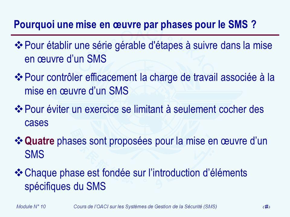 Module N° 10Cours de lOACI sur les Systèmes de Gestion de la Sécurité (SMS) 5 Pourquoi une mise en œuvre par phases pour le SMS ? Pour établir une sér